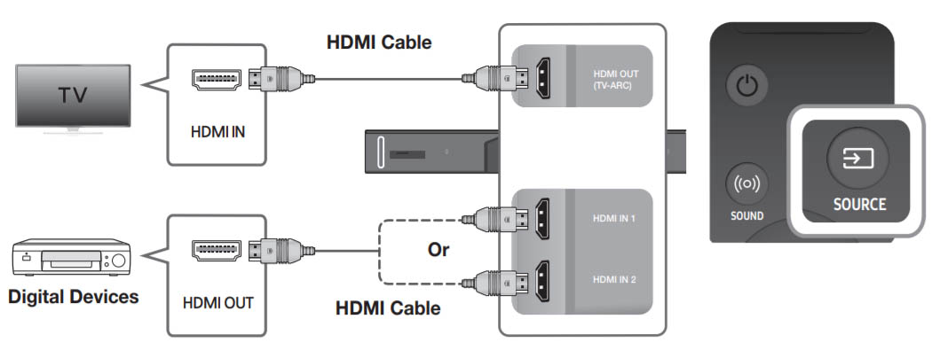 Samsung HW-K950 Atmos por HDMI